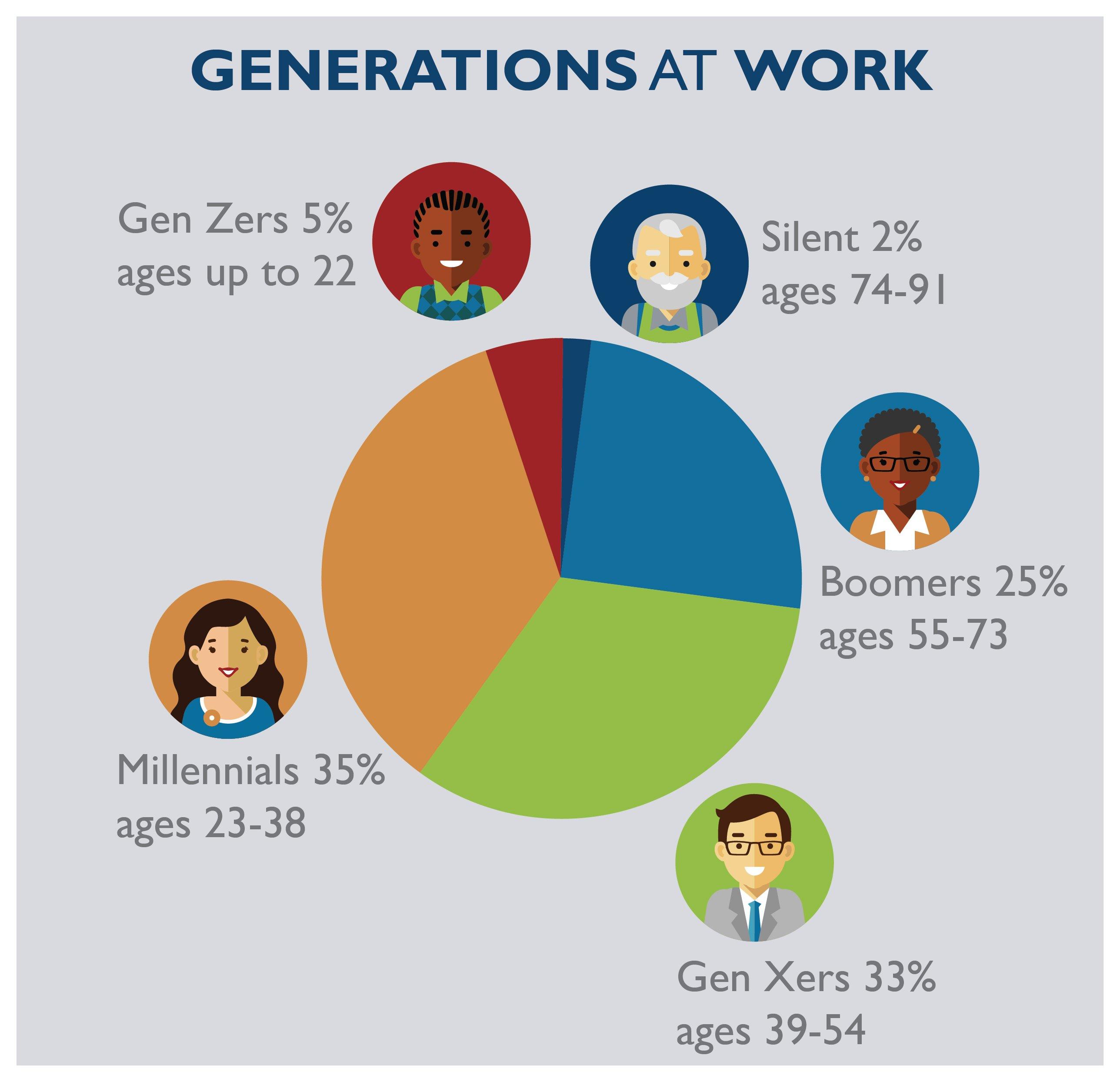 Generational_Benefits_LP_Image-01